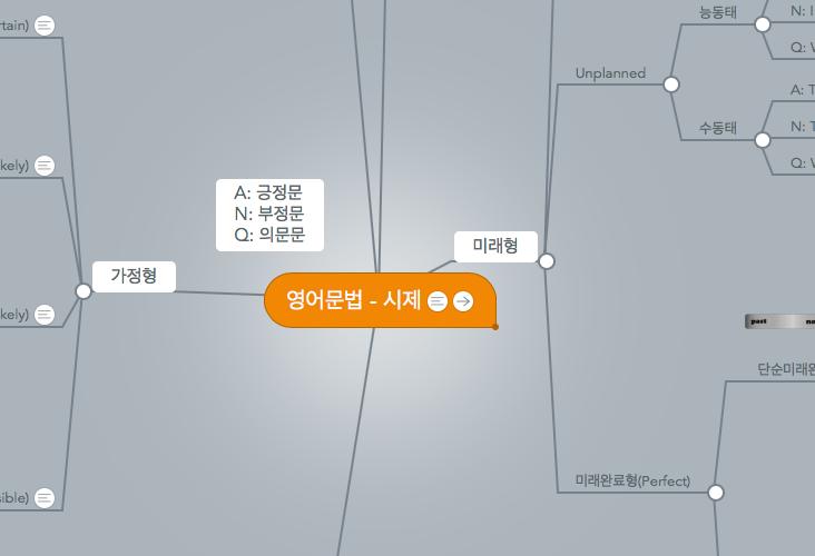 영어문법 - 시제 - MindMeister 마인드맵 2017-03-09 12-58-50.png